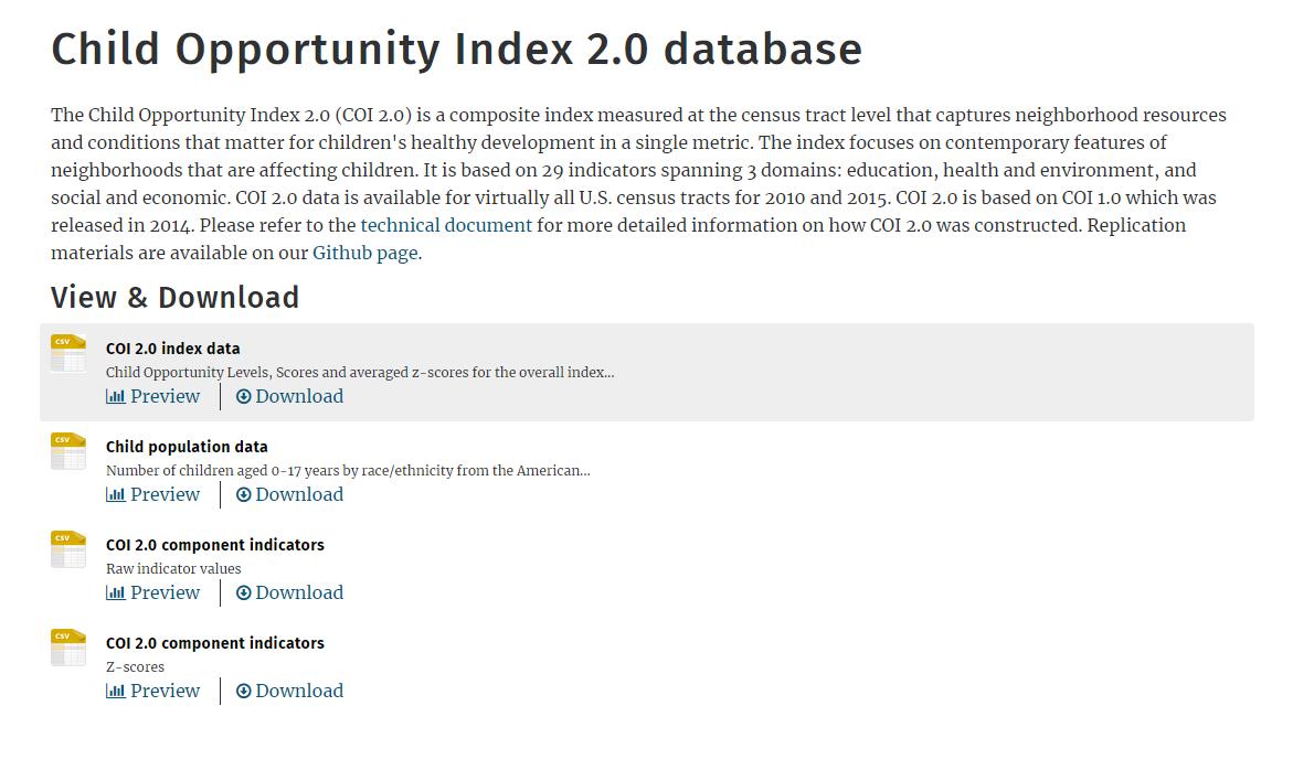 Child Opportunity Index 2.0 Database